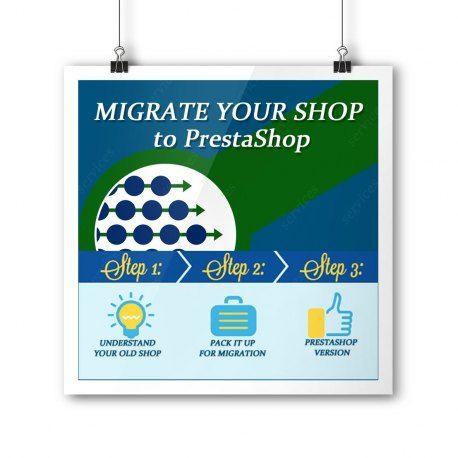Migrare Magazin Ecommerce la PrestaShop